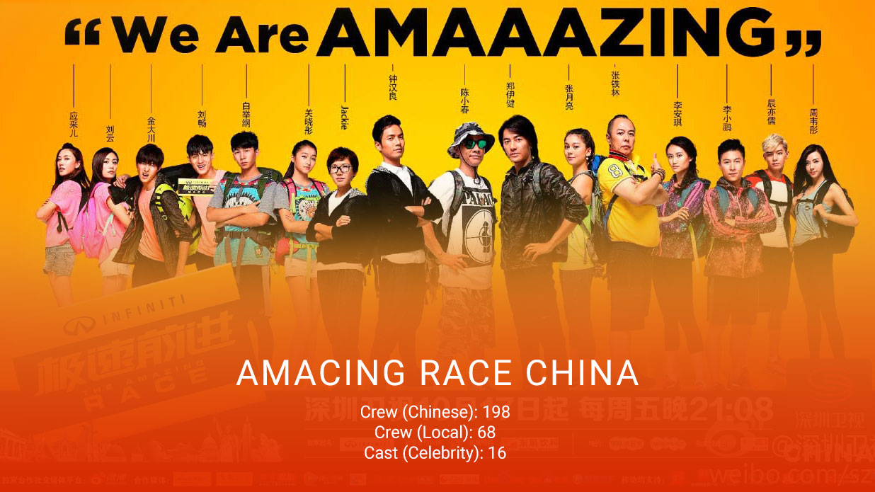 Amazing Race China